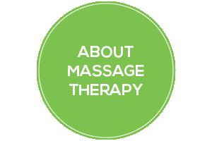 My Massage Lady - About RMT